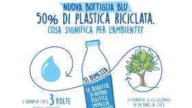 Seconda vita plastic food